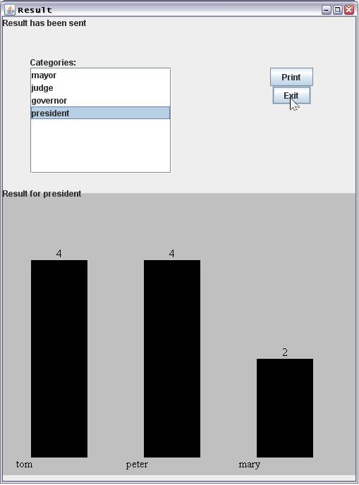 FinalPrototype-Group:PollPrecision - CS160 User Interfaces Fa06