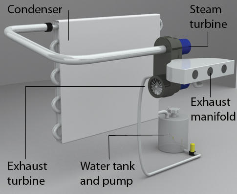 File:Generator-diagram.jpg